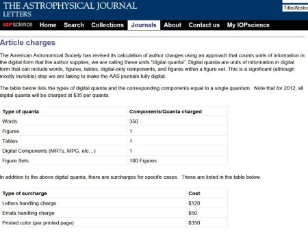 Author fees for the Astrophysical Journal Letters