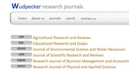 Wudpecker Research Journals