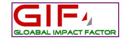 Global impact factor