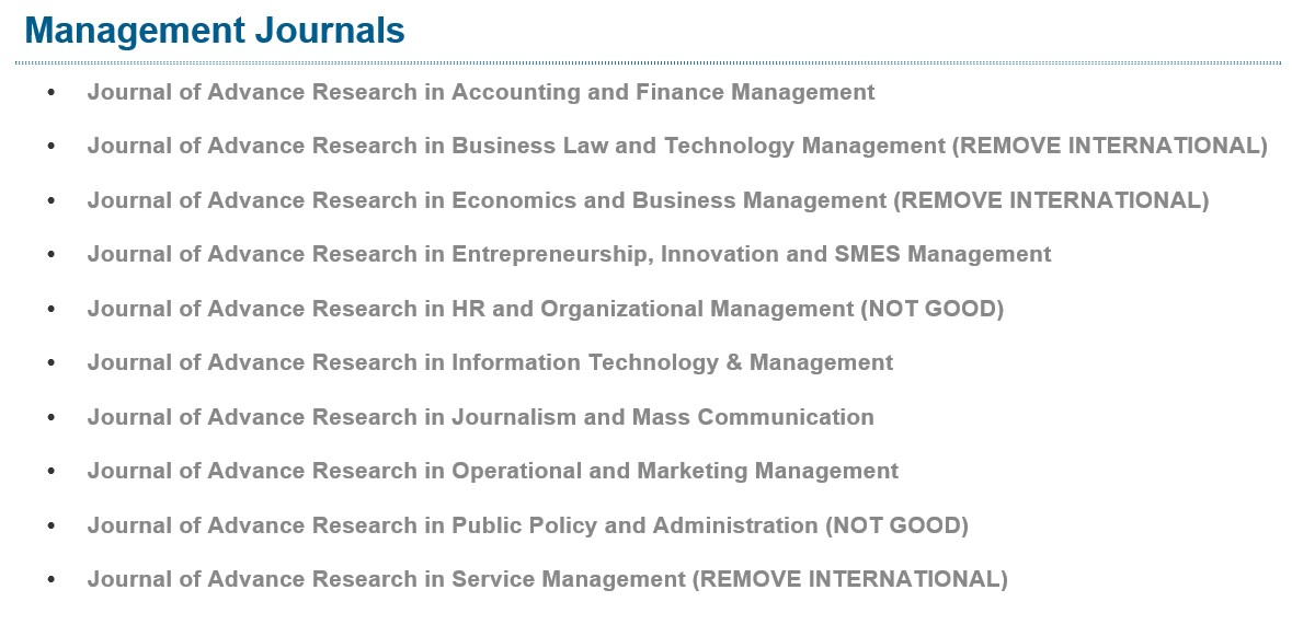 applied research titles
