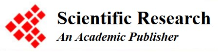 Image result for scientific research an academic publisher