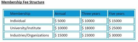 OMICS membership fee structure
