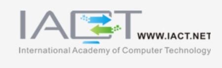 International Academy of Computer Technology